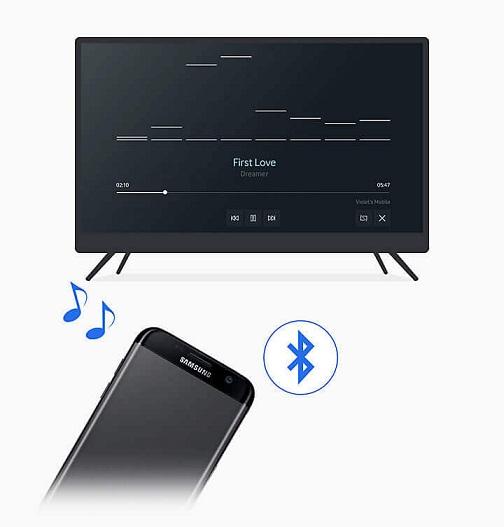 تلویزیون فول اچ دی 49 اینچ سامسونگ k5100 بانه 24