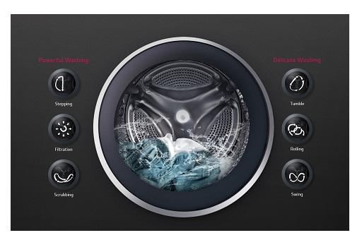 تکنولوژی DD در لباسشویی 7 کیلویی الجی بانه 24