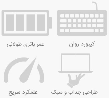 خرید لپ تاپ ارزان از بانه - baneh24