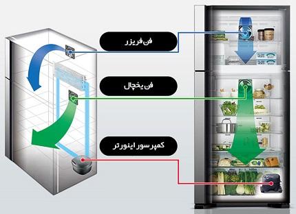 خرید یخچال هیتاچی - خرید از بانه - محصولات خانگی هور