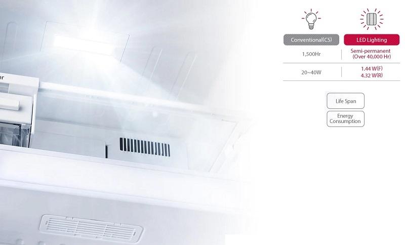 انواع یخچال بالا پایین ال جی دارای لامپ LED
