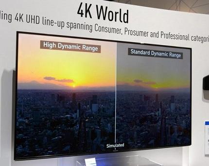 فناوری HDR بانه