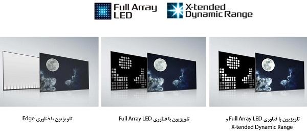 محصولات خانگی بانه کالا خرید تلویزیون ال ای دی sony 55x9000h