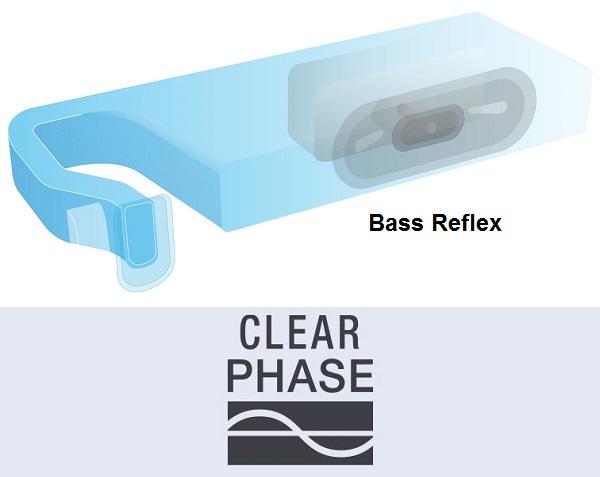 خرید ارزان از بانه x7500h با بلندگوی bass reflex
