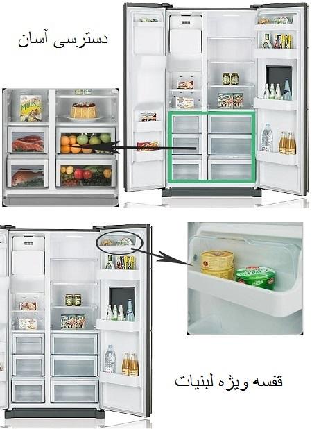 بانه24 - samsung - خرید محصولات خانگی - بازرگانی هور