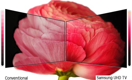 بانه - تلویزیون 55 اینچ سامسونگ ru7440 با کیفیت 4k - بانه کالا - bane