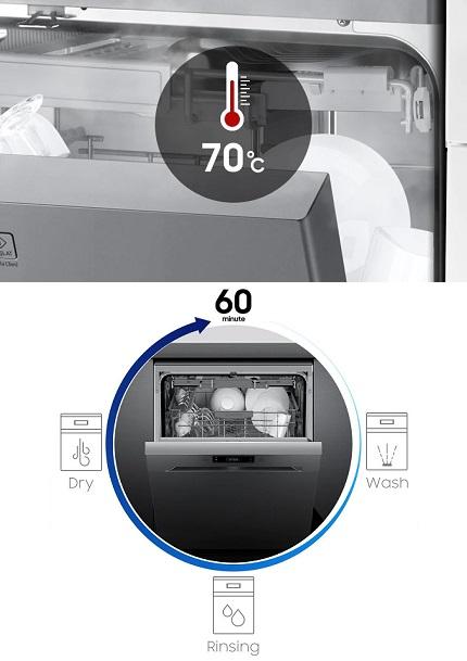 ظرفشویی سامسونگ با قابلیتهای شستشوی بهداشتی و شستشوی سریع - بانه - baneh