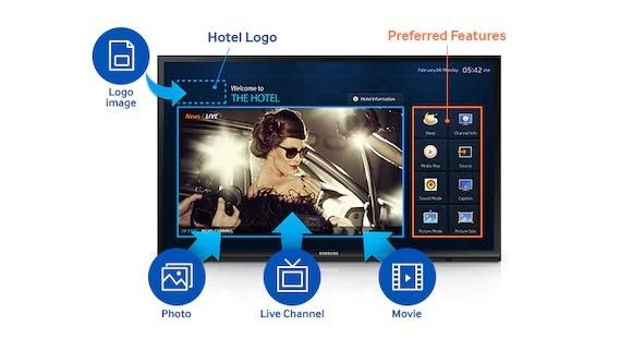 تلویزیون هتلی فور کی 65 اینچ سامسونگ 65AE890 بانه کالا