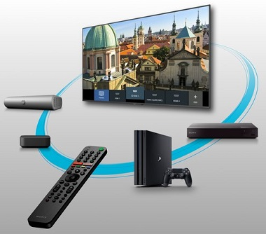 تلویزیون led اسمارت هوشمند 4k سونی sony x8500g بانه کالا هور 65 اینچ